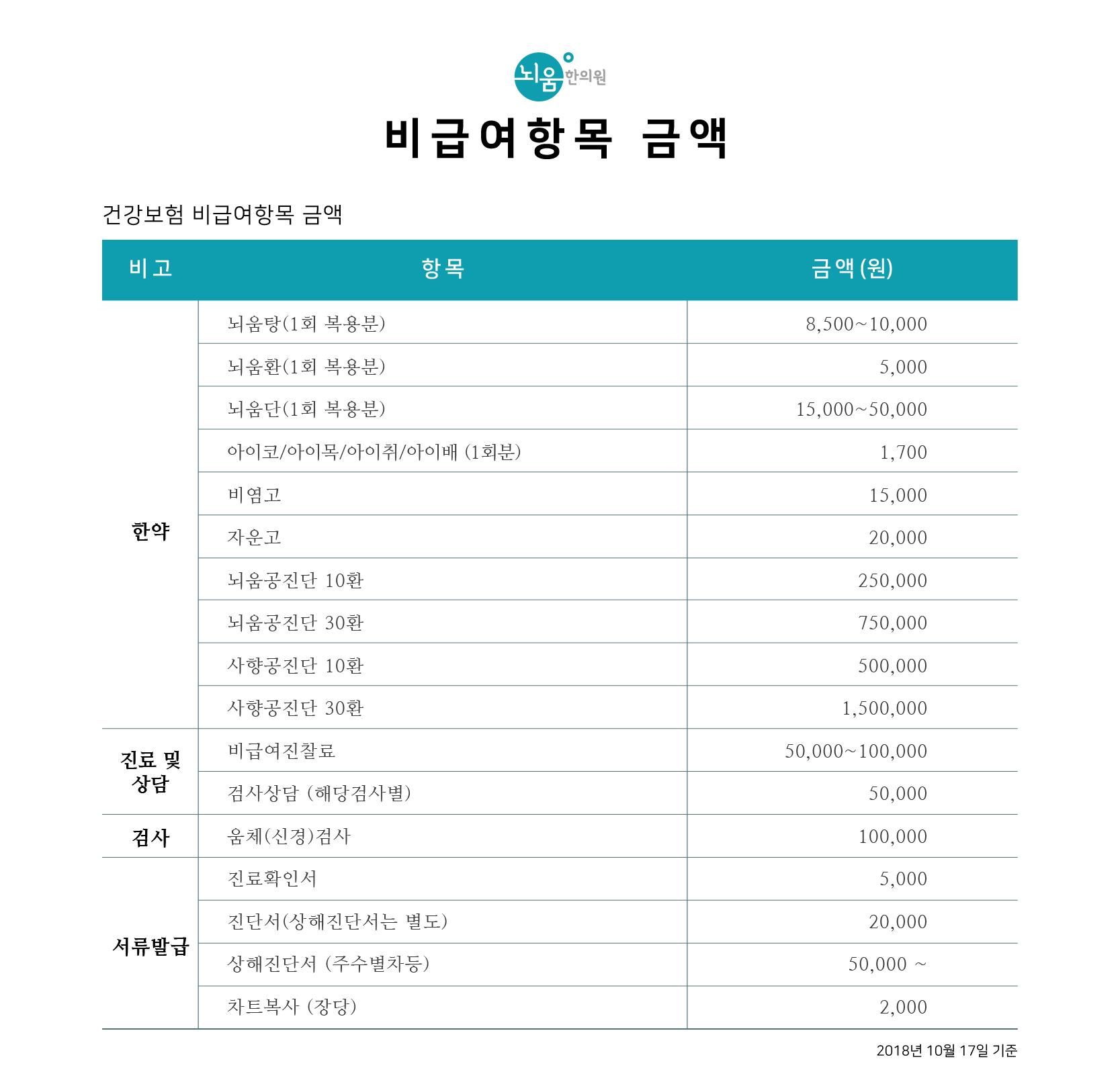 뇌움한의원 비급여항목 금액_181119-01.png